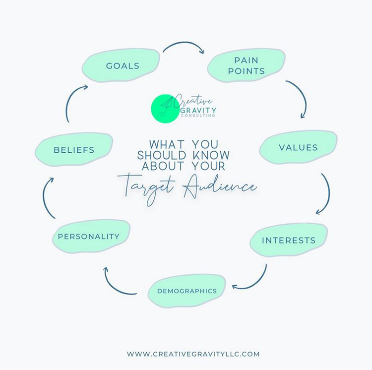 What-You-Should-Know-About-Your-Target-Audience